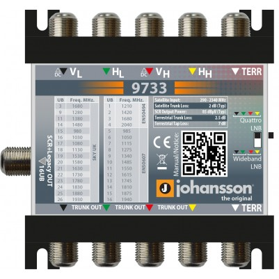 Johansson Digitaler (Breitband) SCR-Multischalter-Kaskade Lagacy oder Unicable II